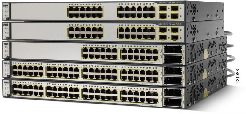 cisco switches.jpg